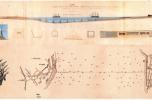 A Preault-féle tengeri alagútterv, 1891, forrás: Yilmaz, 2010