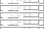 III/B. képsorozat: Azonos térben való mozgást modellező útvonalak, ugyanazon 5 nézőpont kombinációiból felállítva (Kutatás 2011)